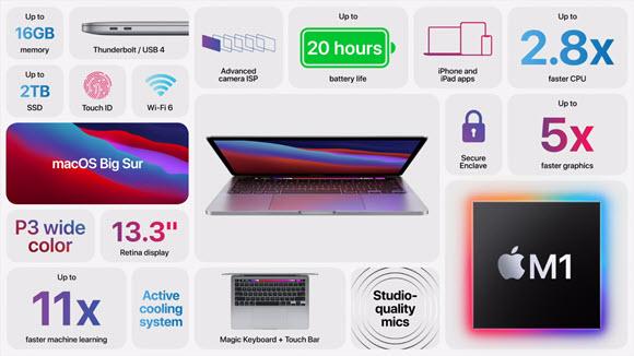 AppleEvent MacBook Pro