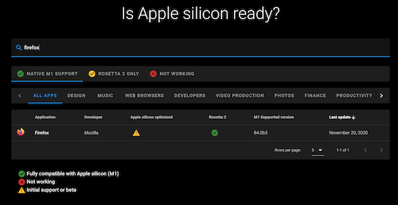 Is Apple silicon ready_01