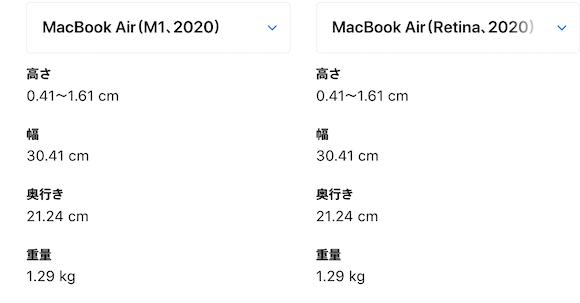 MacBook Air M1 vs Intel
