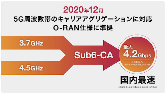 2020-2021冬春 新サービス・新商品発表会