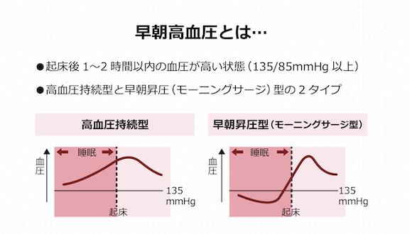 OMRON BP data_02
