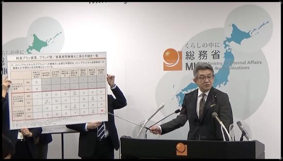 武田総務大臣 総務省