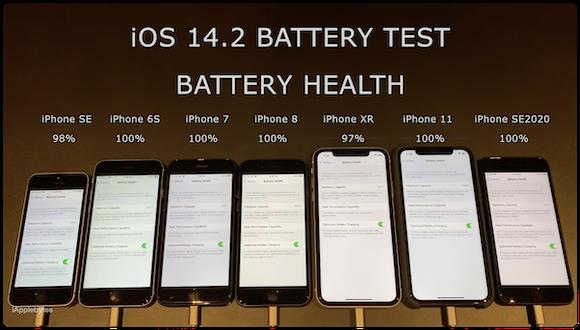iOS14.2 RC バッテリーテスト
