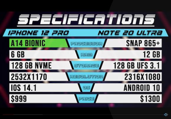 iPhone12 Pro speed test_01