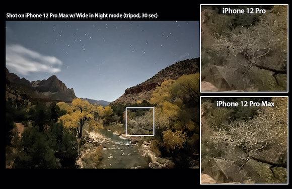オースティン・マン氏 iPhone12 Pro Max