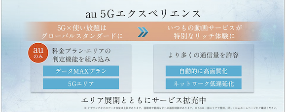 KDDI au 5G