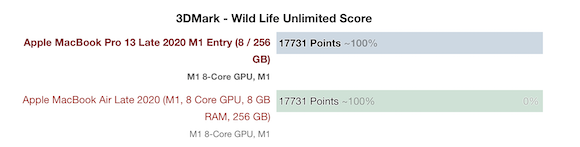 M1 MacBook Pro vs Air_02