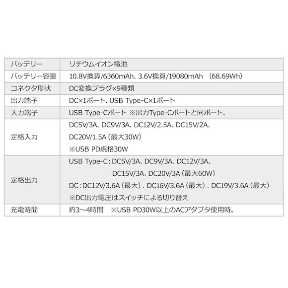 Sanwa supply 700-BTL047_04