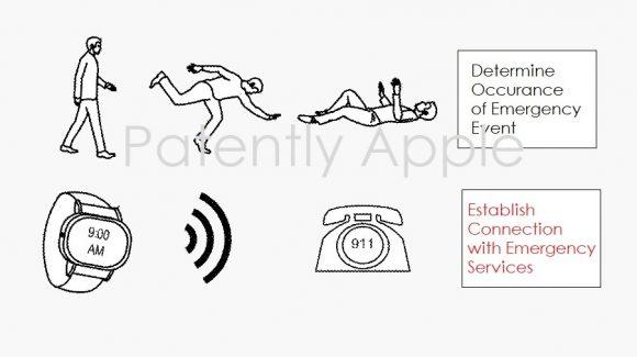 Apple Watchの転倒検出機能の特許
