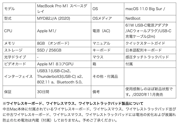 Akibakan M1 MacBook Pro
