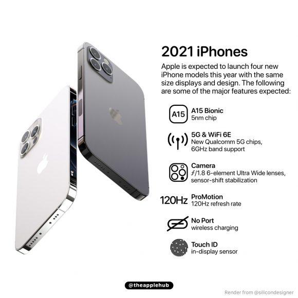 iphone13 コンセプト