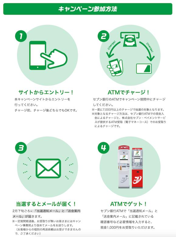 Seven bank campaign details_2