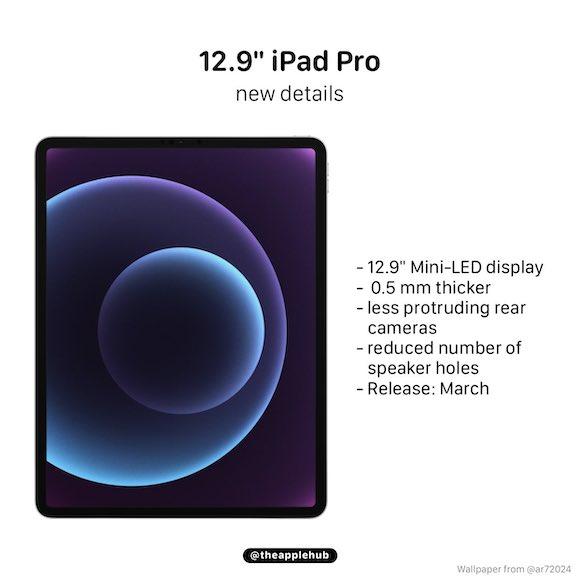 iPad Pro 129 mini LED